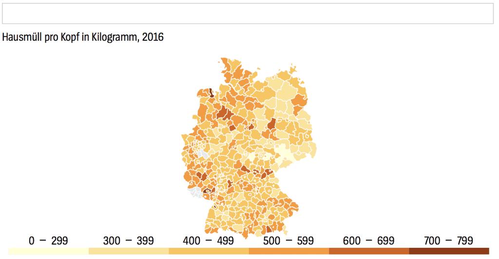 Plastik vermeiden –Hausmüll Deutschland